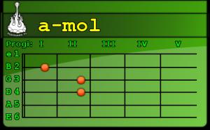 a-mol